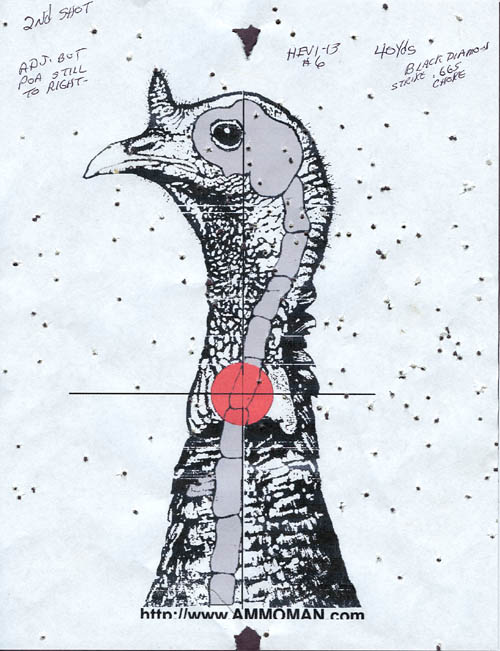 It is a graphic of Trust Printable Turkey Head Target